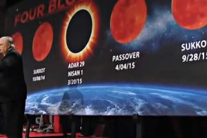 Critique of Four Blood Moons | By Ron Murdock